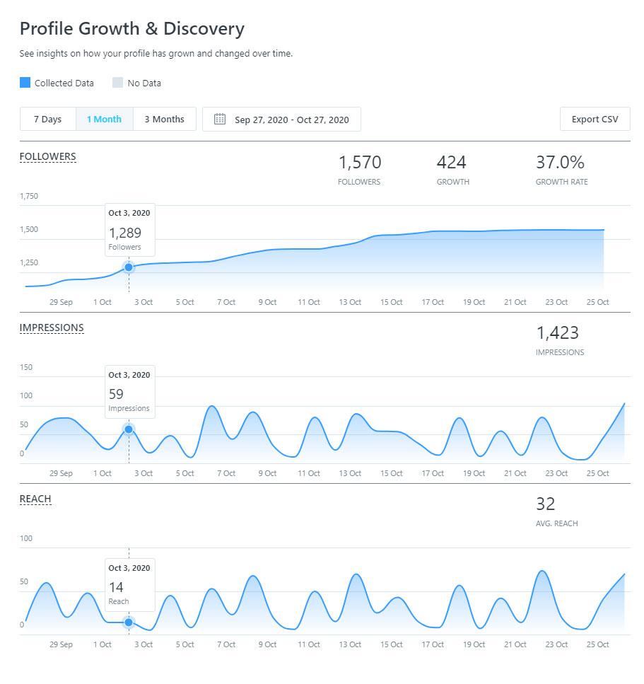 Instagram-photo-socialmedia-graphic-design-facebook-follower-growth-영어-인스타그램-관리